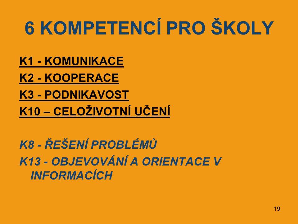 19 6 KOMPETENCÍ PRO ŠKOLY K1 - KOMUNIKACE K2 - KOOPERACE K3 - PODNIKAVOST K10 – CELOŽIVOTNÍ UČENÍ K8 - ŘEŠENÍ PROBLÉMŮ K13 - OBJEVOVÁNÍ A ORIENTACE V INFORMACÍCH