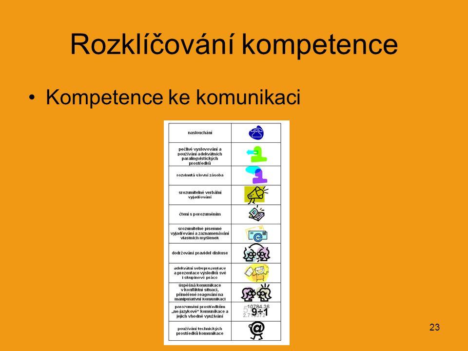 23 Rozklíčování kompetence Kompetence ke komunikaci