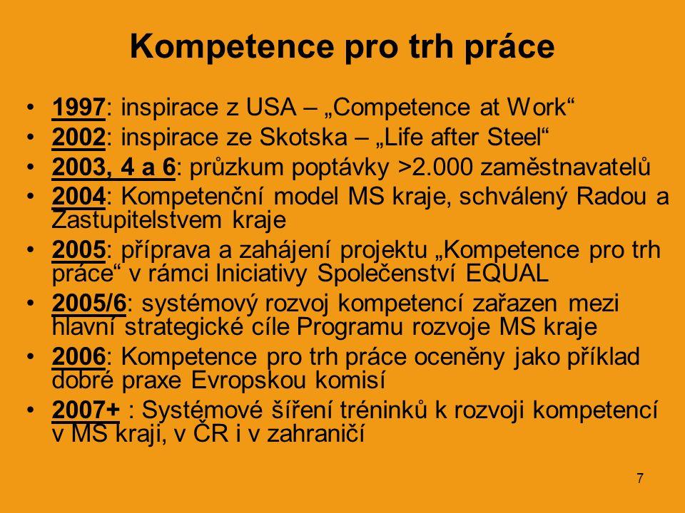 """7 Kompetence pro trh práce 1997: inspirace z USA – """"Competence at Work 2002: inspirace ze Skotska – """"Life after Steel 2003, 4 a 6: průzkum poptávky >2.000 zaměstnavatelů 2004: Kompetenční model MS kraje, schválený Radou a Zastupitelstvem kraje 2005: příprava a zahájení projektu """"Kompetence pro trh práce v rámci Iniciativy Společenství EQUAL 2005/6: systémový rozvoj kompetencí zařazen mezi hlavní strategické cíle Programu rozvoje MS kraje 2006: Kompetence pro trh práce oceněny jako příklad dobré praxe Evropskou komisí 2007+ : Systémové šíření tréninků k rozvoji kompetencí v MS kraji, v ČR i v zahraničí"""