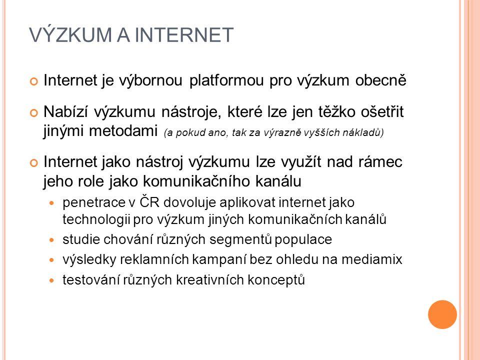 VÝZKUM A INTERNET Internet je výbornou platformou pro výzkum obecně Nabízí výzkumu nástroje, které lze jen těžko ošetřit jinými metodami (a pokud ano, tak za výrazně vyšších nákladů) Internet jako nástroj výzkumu lze využít nad rámec jeho role jako komunikačního kanálu penetrace v ČR dovoluje aplikovat internet jako technologii pro výzkum jiných komunikačních kanálů studie chování různých segmentů populace výsledky reklamních kampaní bez ohledu na mediamix testování různých kreativních konceptů