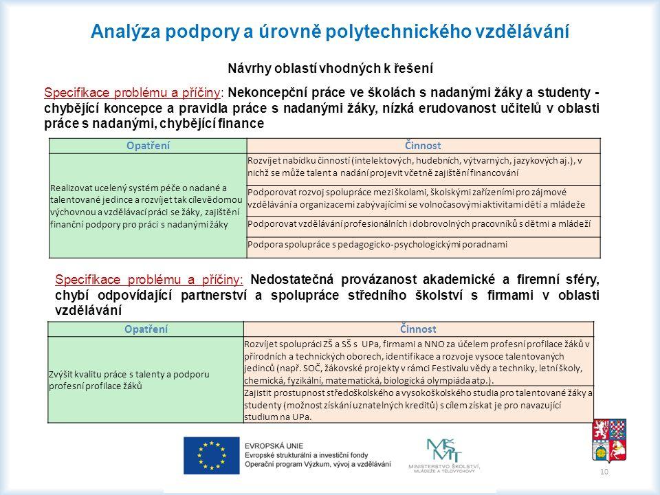 Analýza podpory a úrovně polytechnického vzdělávání Návrhy oblastí vhodných k řešení Specifikace problému a příčiny: Nekoncepční práce ve školách s na