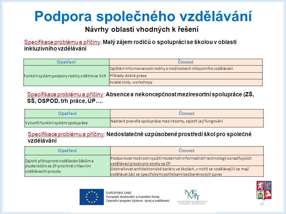 13 Podpora společného vzdělávání Návrhy oblastí vhodných k řešení Specifikace problému a příčiny: Absence a nekoncepčnost meziresortní spolupráce (ZŠ,