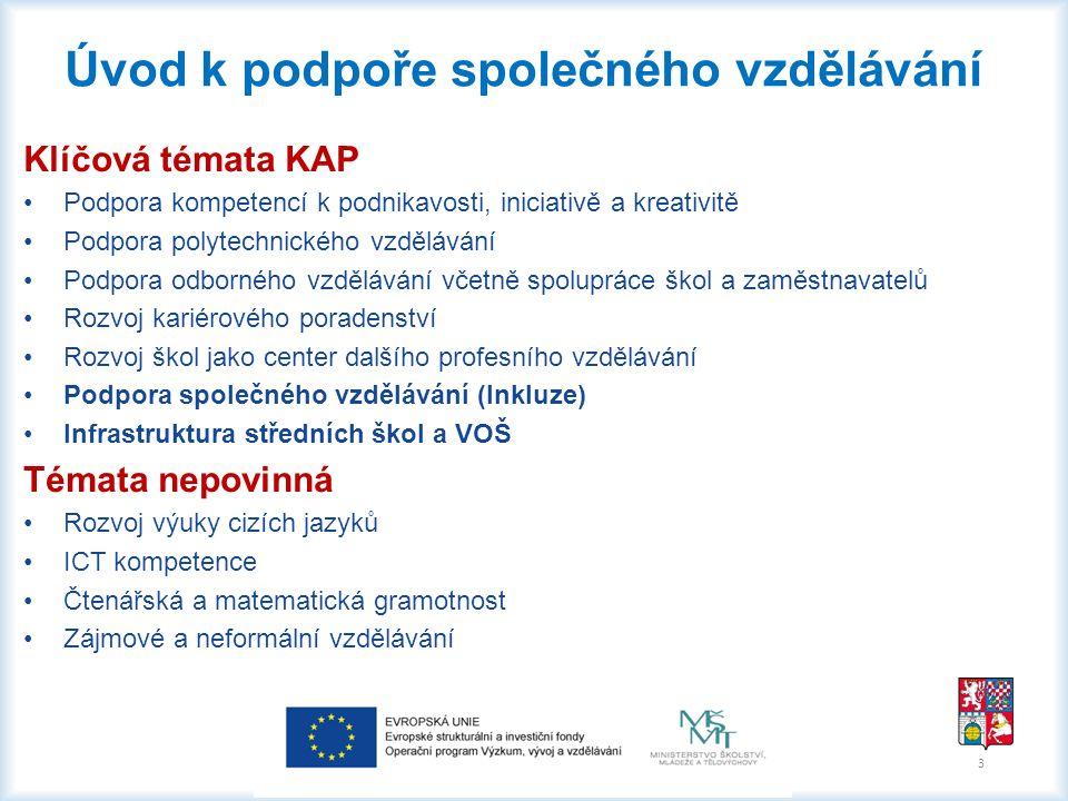 Klíčová témata KAP Podpora kompetencí k podnikavosti, iniciativě a kreativitě Podpora polytechnického vzdělávání Podpora odborného vzdělávání včetně s