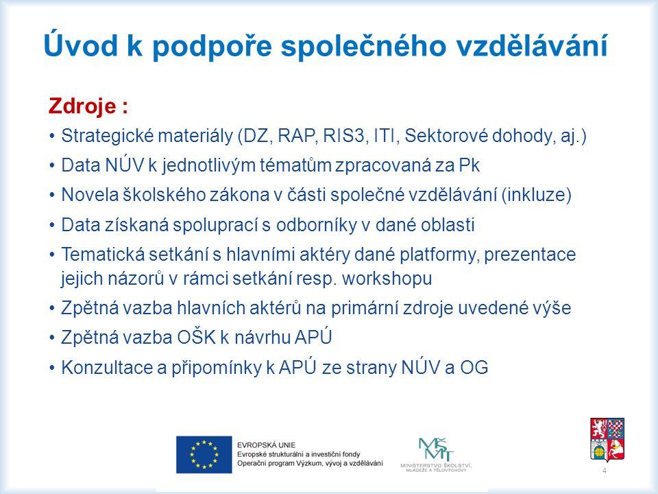 Zdroje : Strategické materiály (DZ, RAP, RIS3, ITI, Sektorové dohody, aj.) Data NÚV k jednotlivým tématům zpracovaná za Pk Novela školského zákona v č