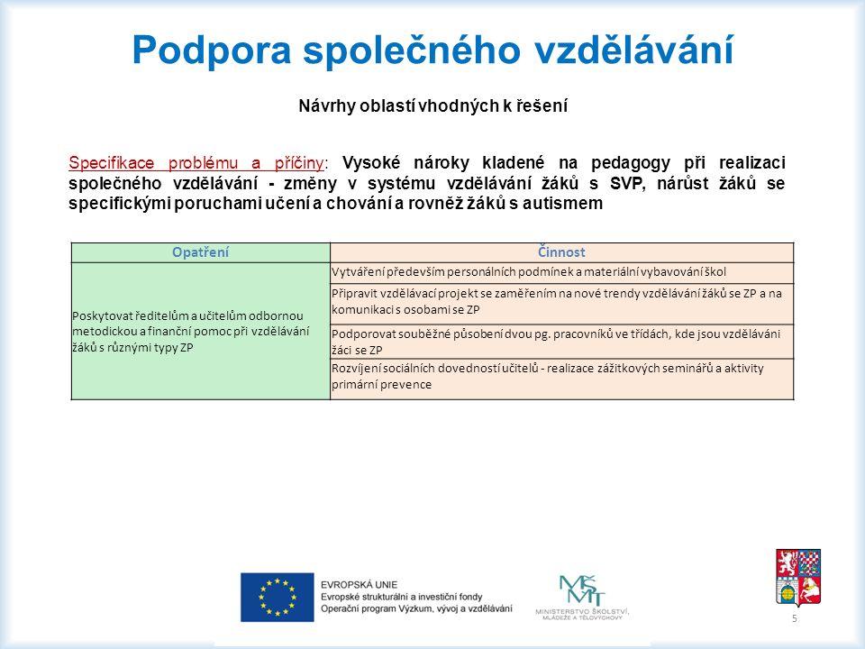Podpora společného vzdělávání 6 Specifikace problému a příčiny: Nepřipravenost (obavy) pedagogů hlavního vzdělávacího proudu pružně reagovat na potřeby žáků se speciálními vzdělávacími potřebami - neznalost postupů při vzdělávání žáků s SVP, chybějící odborné vzdělání ke společnému vzdělávání Návrhy oblastí vhodných k řešení OpatřeníČinnost Optimalizovat podmínky pro zdravý psychický a sociální vývoj ve výchovně vzdělávacím procesu vedoucí k rozvoji osobnosti žáků s SVP Podněcovat pedagogy k rozšiřování kompetencí Podporovat vedení škol v nastavení vnitřních mechanismů tak, aby v důsledku velkých odlišností vzdělávací praxe nedocházelo ke snižování úrovně vzdělávání Využít odborného potenciálu speciálních škol k podpoře inkluzívního vzdělávání dětí a žáků v hlavním vzdělávacím proudu Podporovat rozvoj dalšího vzdělávání pedagogických pracovníků orientovaného na rovný přístup žáků ke vzdělávání