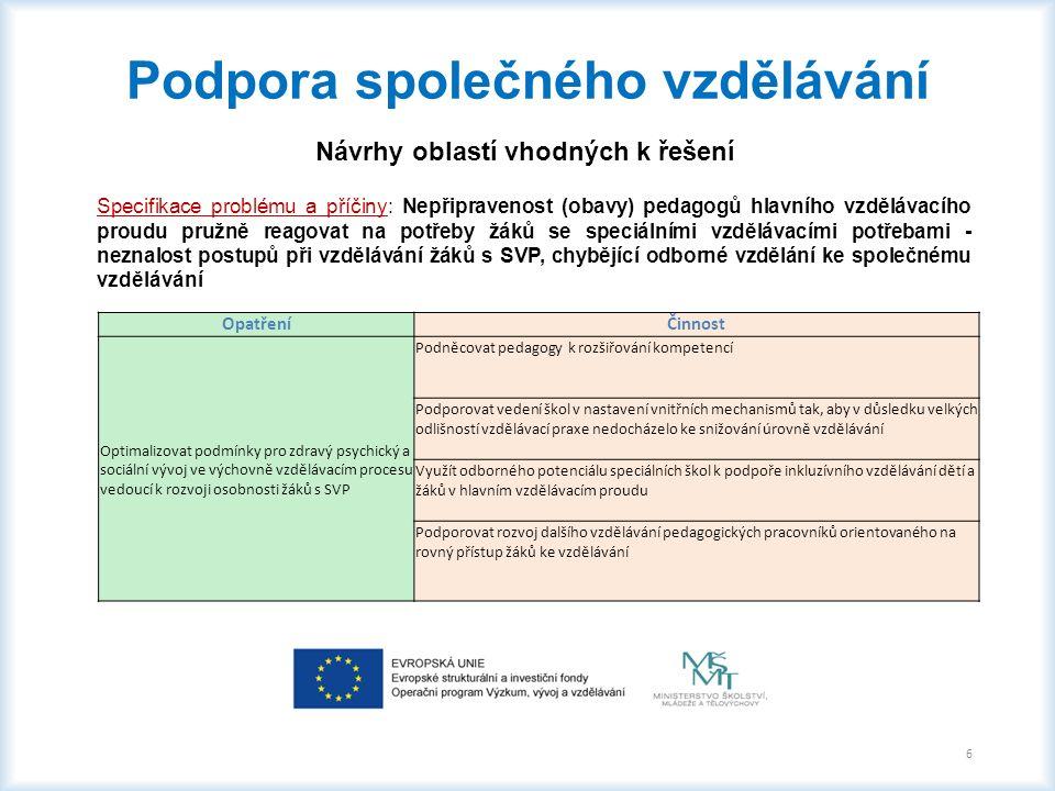Specifikace problému a příčiny: Činnost školního poradenského pracoviště (absence speciálních pedagogů, psychologů…., nejsou nastaveny postupy a nefunguje spolupráce a metodické vedení pedagogů ze strany ŠPP OpatřeníČinnost Podpora a rozvoj činnosti ŠPP Zajištění finančních prostředků na vybavení ŠPP Rozvoj metodické podpory a spolupráce ze strany ŠPZ (PPP) Nastavení jednotných postupů a jednotných výstupů pro pracovníky ŠPP Rozvoj kariérového poradenství pro žáky a žáky s SVP 7 Podpora společného vzdělávání Návrhy oblastí vhodných k řešení Specifikace problému a příčiny: Nedostatek asistentů pedagoga na trhu práce OpatřeníČinnost Zajistit výuku kvalifikovanými AP Připravit kvalifikační studia pro AP Motivace AP k výkonu povolání Metodické vedení AP