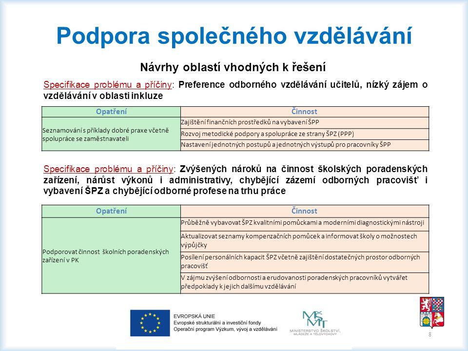 Specifikace problému a příčiny: Preference odborného vzdělávání učitelů, nízký zájem o vzdělávání v oblasti inkluze OpatřeníČinnost Seznamování s přík