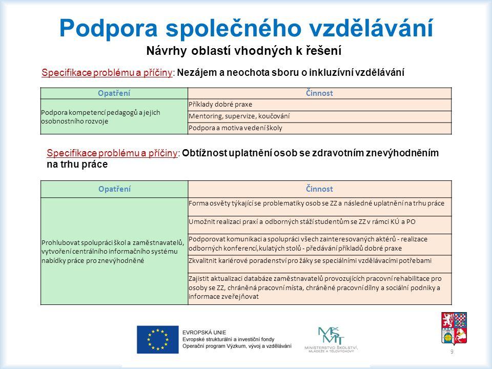 9 Podpora společného vzdělávání Návrhy oblastí vhodných k řešení Specifikace problému a příčiny: Obtížnost uplatnění osob se zdravotním znevýhodněním
