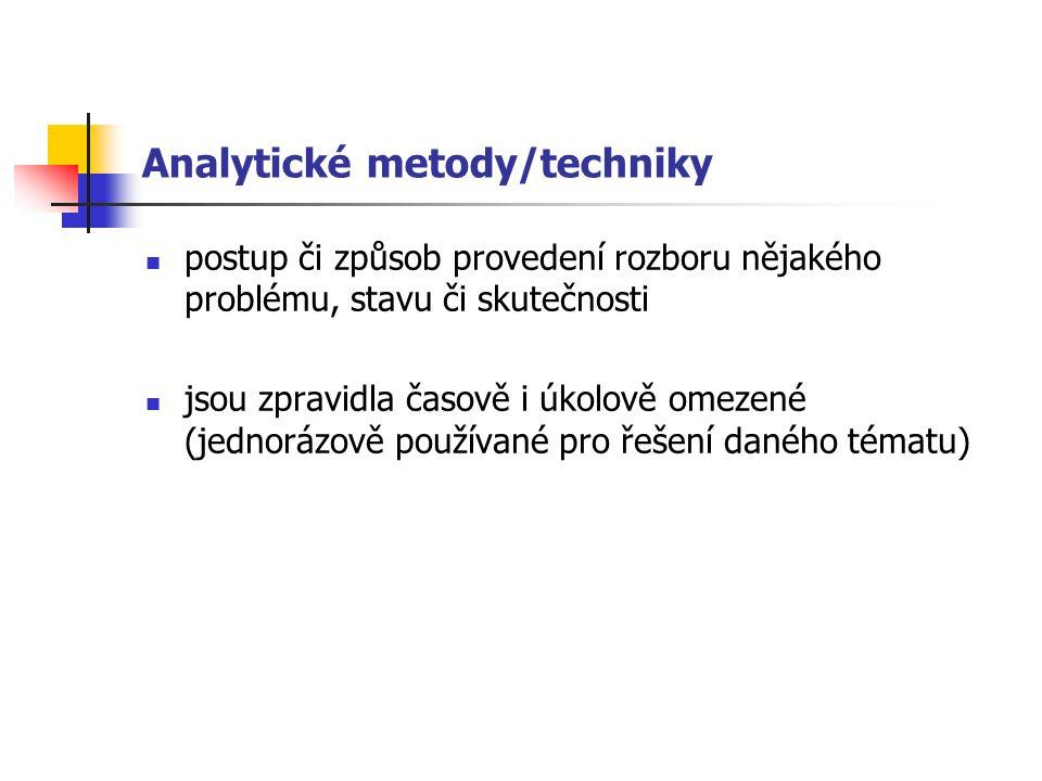 Analytické metody/techniky postup či způsob provedení rozboru nějakého problému, stavu či skutečnosti jsou zpravidla časově i úkolově omezené (jednorázově používané pro řešení daného tématu)