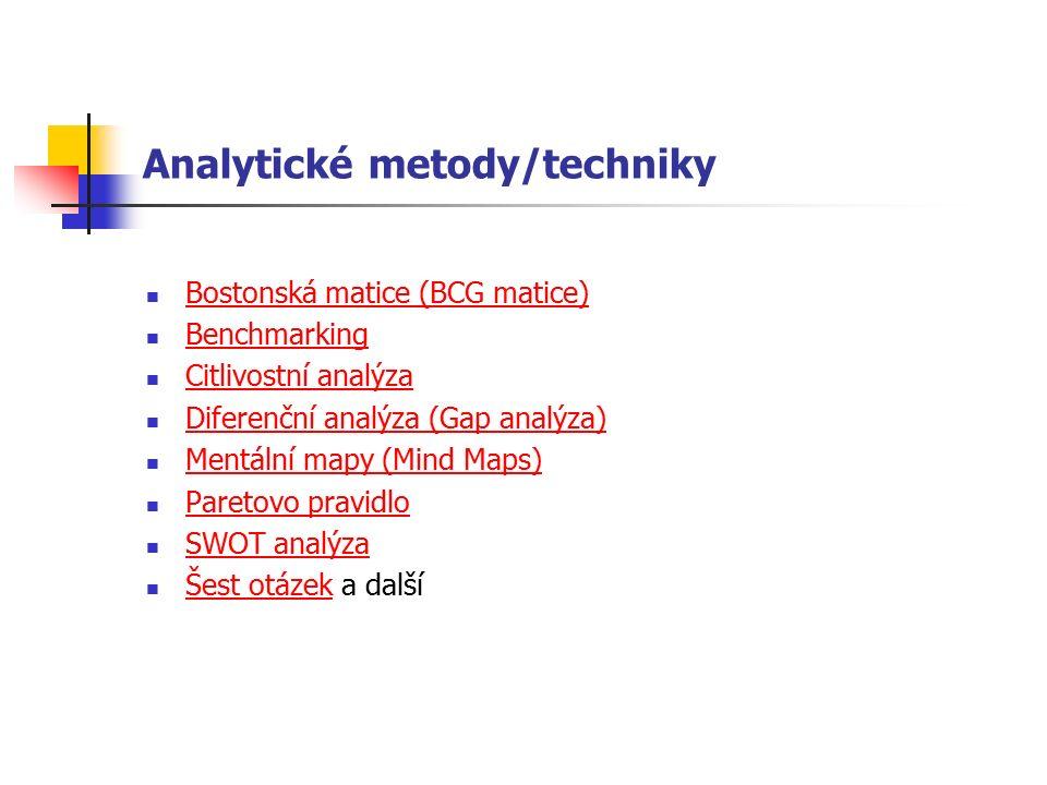 Analytické metody/techniky Bostonská matice (BCG matice) Benchmarking Citlivostní analýza Diferenční analýza (Gap analýza) Mentální mapy (Mind Maps) Paretovo pravidlo SWOT analýza Šest otázek a další Šest otázek