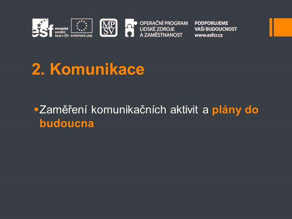 2. Komunikace  Zaměření komunikačních aktivit a plány do budoucna