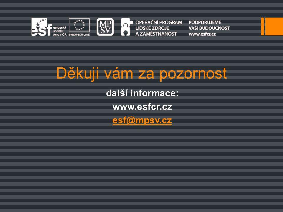 Děkuji vám za pozornost další informace: www.esfcr.cz esf@mpsv.cz