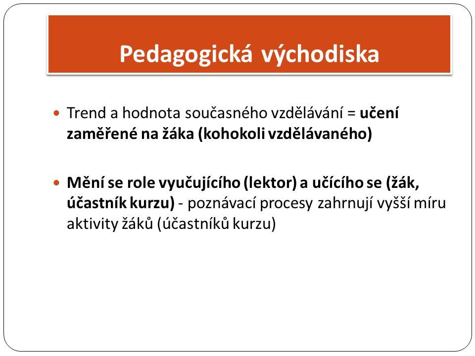 Trend a hodnota současného vzdělávání = učení zaměřené na žáka (kohokoli vzdělávaného) Mění se role vyučujícího (lektor) a učícího se (žák, účastník k