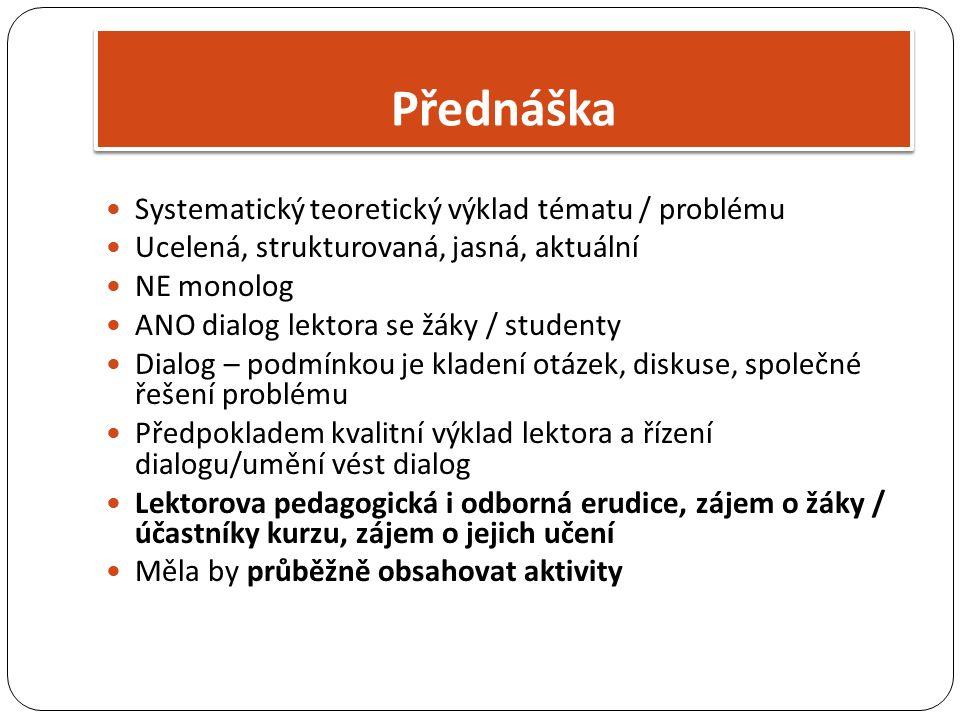Systematický teoretický výklad tématu / problému Ucelená, strukturovaná, jasná, aktuální NE monolog ANO dialog lektora se žáky / studenty Dialog – pod