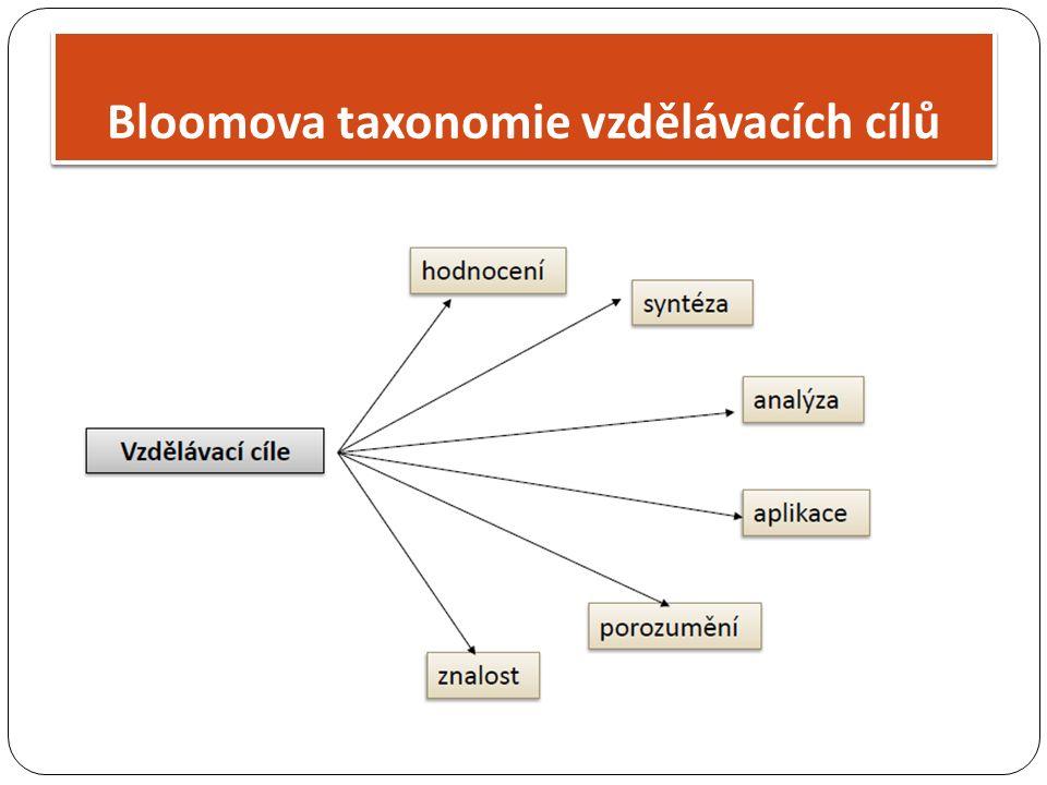 Bloomova taxonomie vzdělávacích cílů