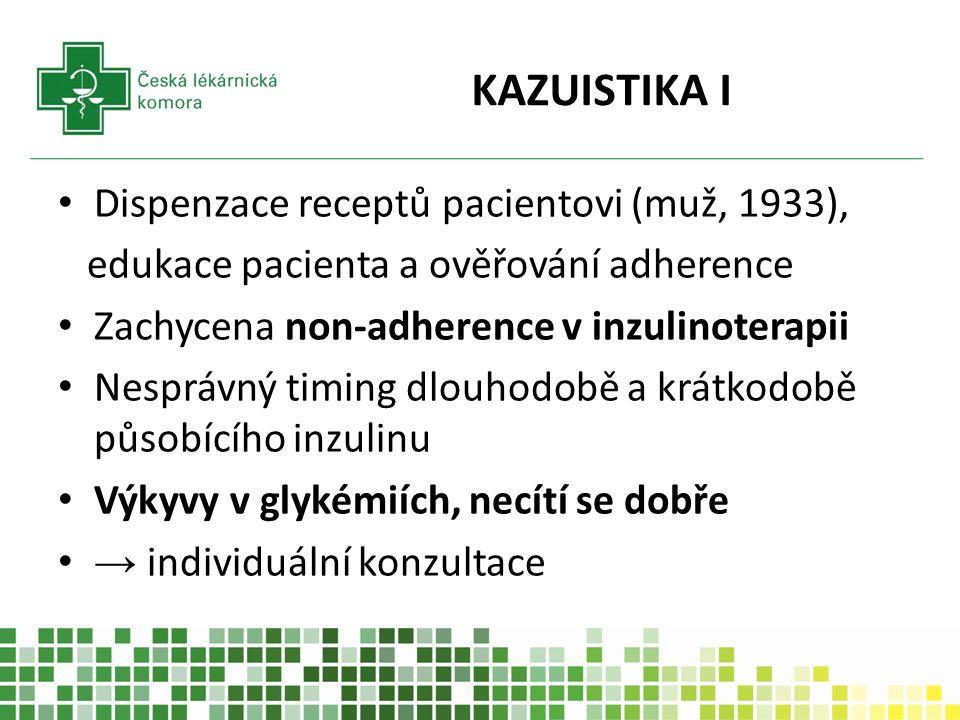 KAZUISTIKA I Dispenzace receptů pacientovi (muž, 1933), edukace pacienta a ověřování adherence Zachycena non-adherence v inzulinoterapii Nesprávný timing dlouhodobě a krátkodobě působícího inzulinu Výkyvy v glykémiích, necítí se dobře → individuální konzultace