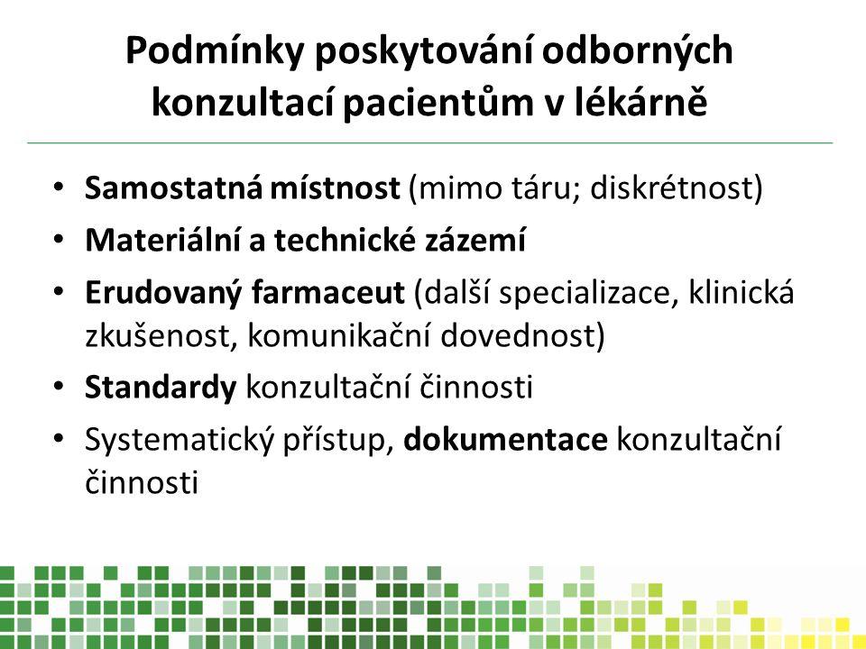 Podmínky poskytování odborných konzultací pacientům v lékárně Samostatná místnost (mimo táru; diskrétnost) Materiální a technické zázemí Erudovaný far