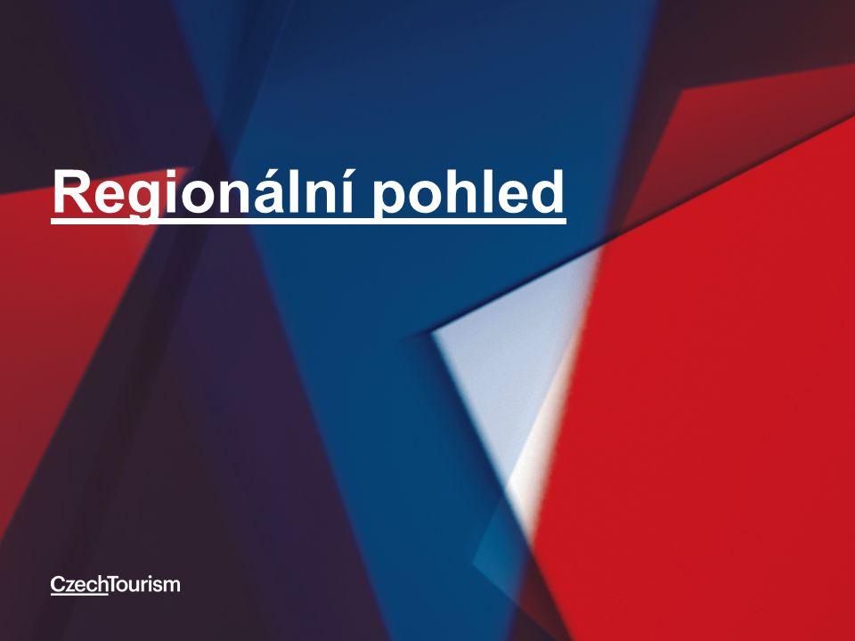 Regionální pohled
