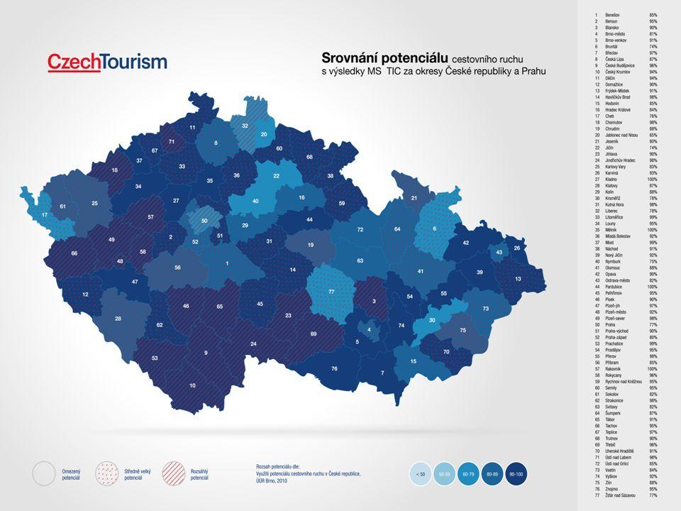 Výsledek za okresy ČR /srovnání s tur. potenciálem Zdroj: ÚÚR Brno