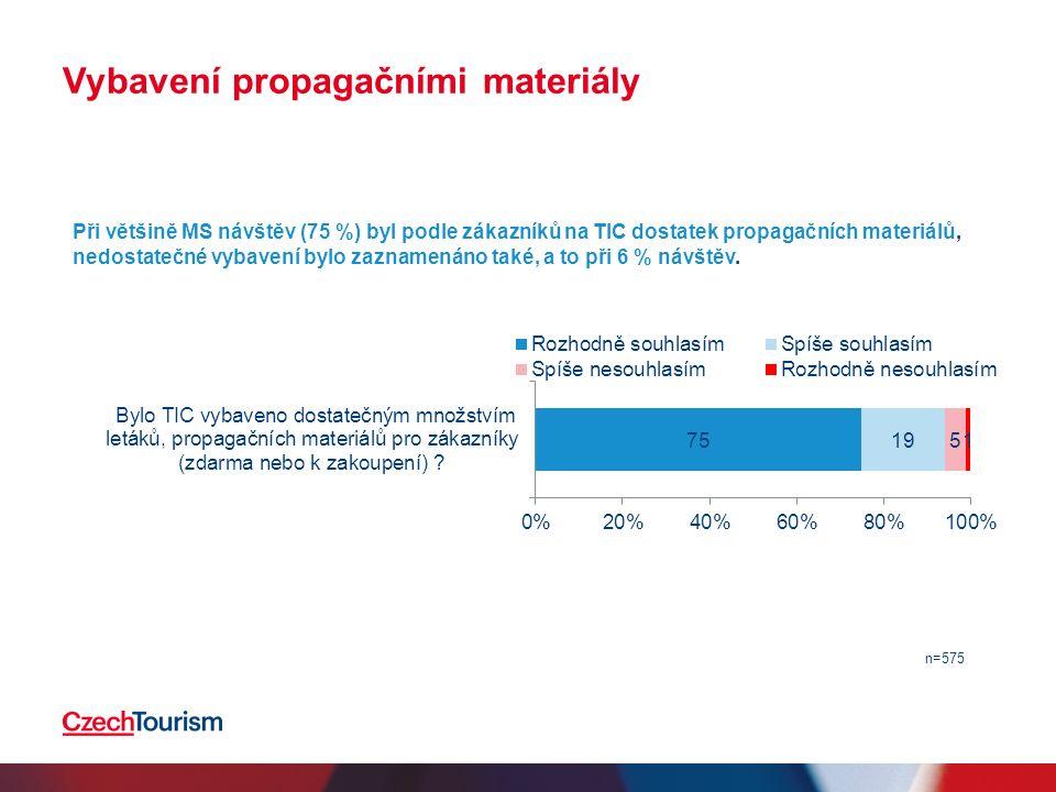 Vybavení propagačními materiály n=575 Při většině MS návštěv (75 %) byl podle zákazníků na TIC dostatek propagačních materiálů, nedostatečné vybavení bylo zaznamenáno také, a to při 6 % návštěv.