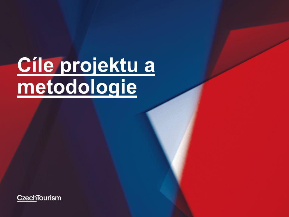 Cíle projektu a metodologie
