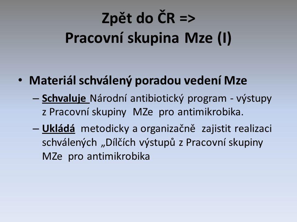 Zpět do ČR => Pracovní skupina Mze (I) Materiál schválený poradou vedení Mze – Schvaluje Národní antibiotický program - výstupy z Pracovní skupiny MZe pro antimikrobika.