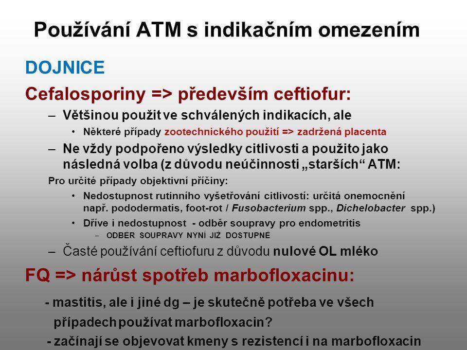 """Používání ATM s indikačním omezením DOJNICE Cefalosporiny => především ceftiofur: –Většinou použit ve schválených indikacích, ale Některé případy zootechnického použití => zadržená placenta –Ne vždy podpořeno výsledky citlivosti a použito jako následná volba (z důvodu neúčinnosti """"starších ATM: Pro určité případy objektivní příčiny: Nedostupnost rutinního vyšetřování citlivostí: určitá onemocnění např."""