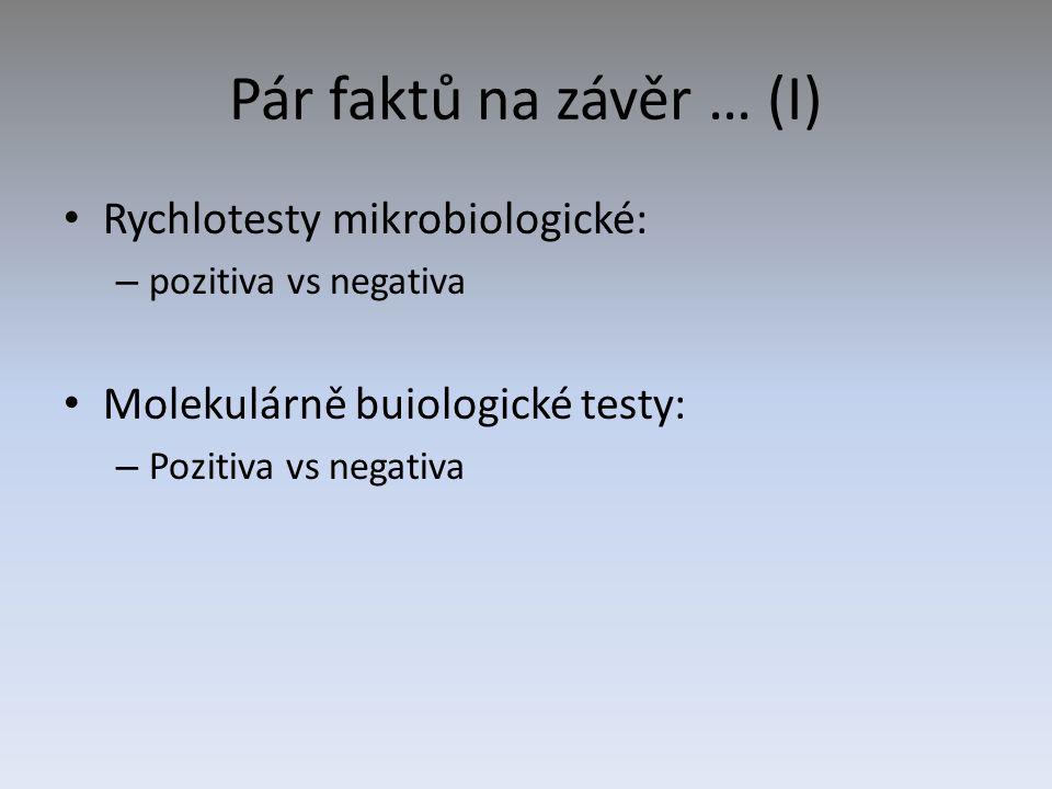 Pár faktů na závěr … (I) Rychlotesty mikrobiologické: – pozitiva vs negativa Molekulárně buiologické testy: – Pozitiva vs negativa