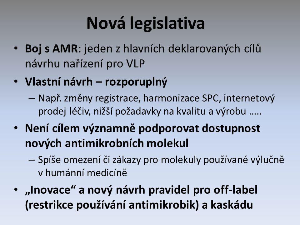 Nová legislativa Boj s AMR: jeden z hlavních deklarovaných cílů návrhu nařízení pro VLP Vlastní návrh – rozporuplný – Např. změny registrace, harmoniz