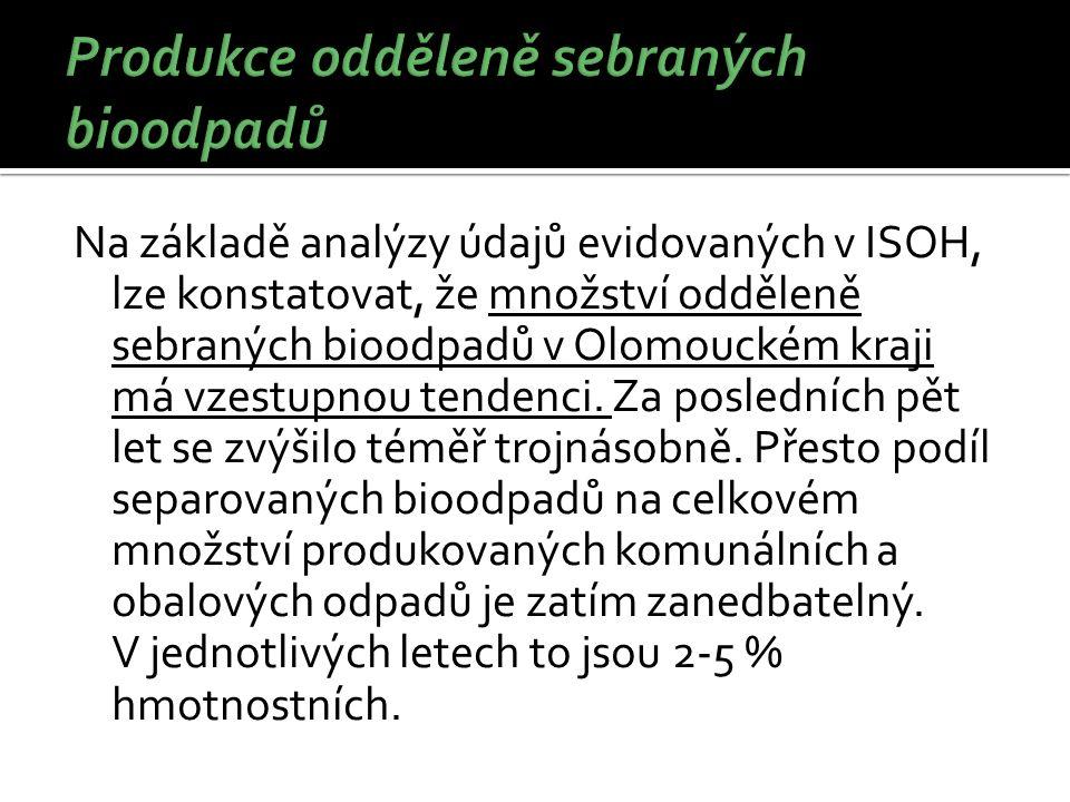 Na základě analýzy údajů evidovaných v ISOH, lze konstatovat, že množství odděleně sebraných bioodpadů v Olomouckém kraji má vzestupnou tendenci.