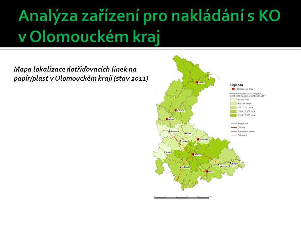 Mapa lokalizace dotřiďovacích linek na papír/plast v Olomouckém kraji (stav 2011)