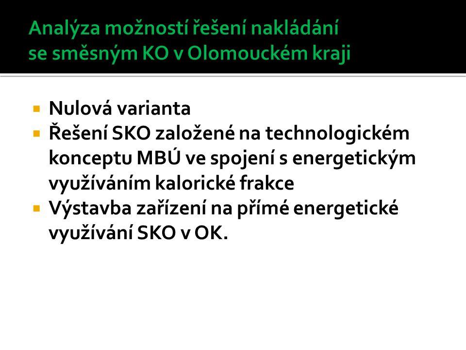  Nulová varianta  Řešení SKO založené na technologickém konceptu MBÚ ve spojení s energetickým využíváním kalorické frakce  Výstavba zařízení na přímé energetické využívání SKO v OK.