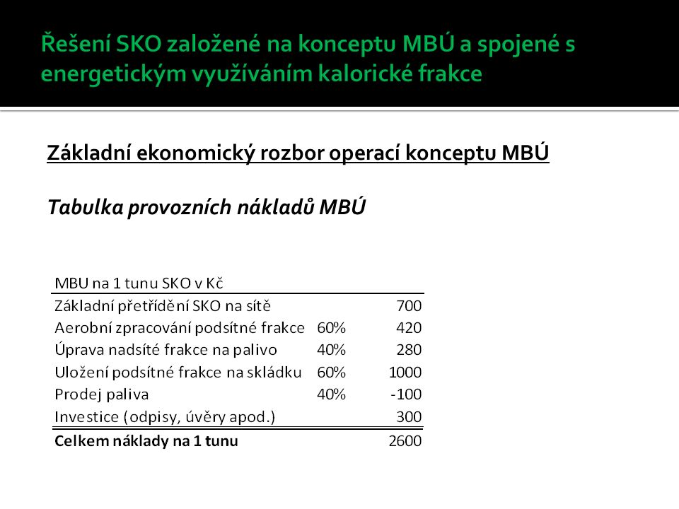 Základní ekonomický rozbor operací konceptu MBÚ Tabulka provozních nákladů MBÚ