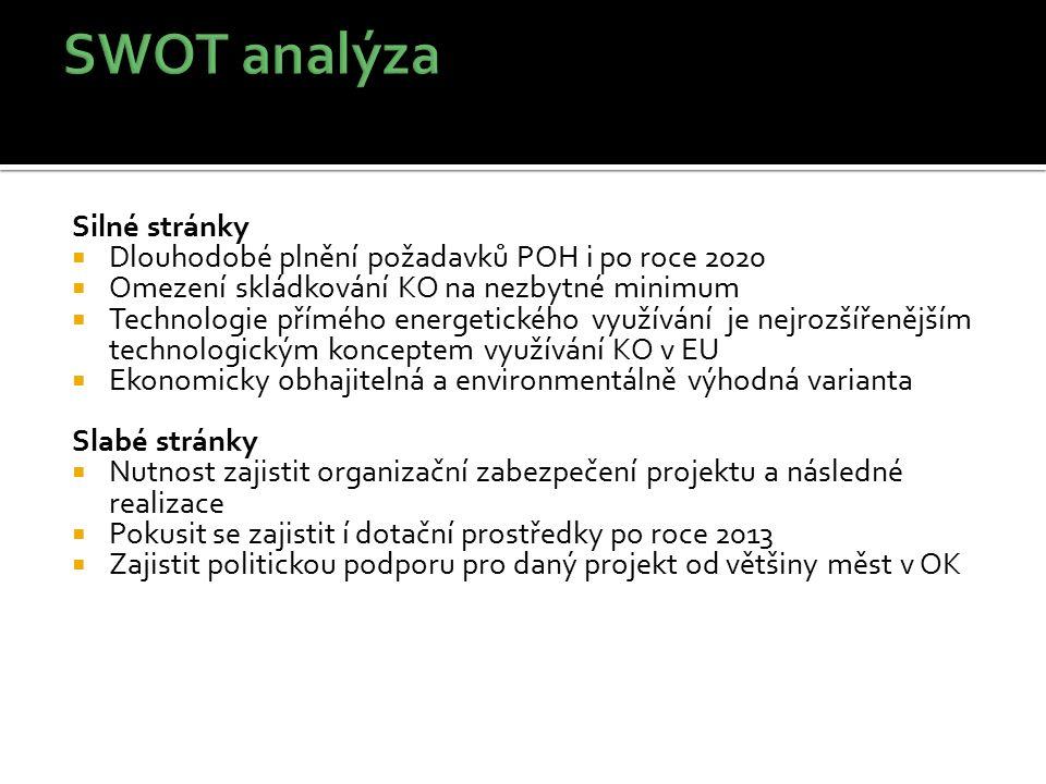 Silné stránky  Dlouhodobé plnění požadavků POH i po roce 2020  Omezení skládkování KO na nezbytné minimum  Technologie přímého energetického využív
