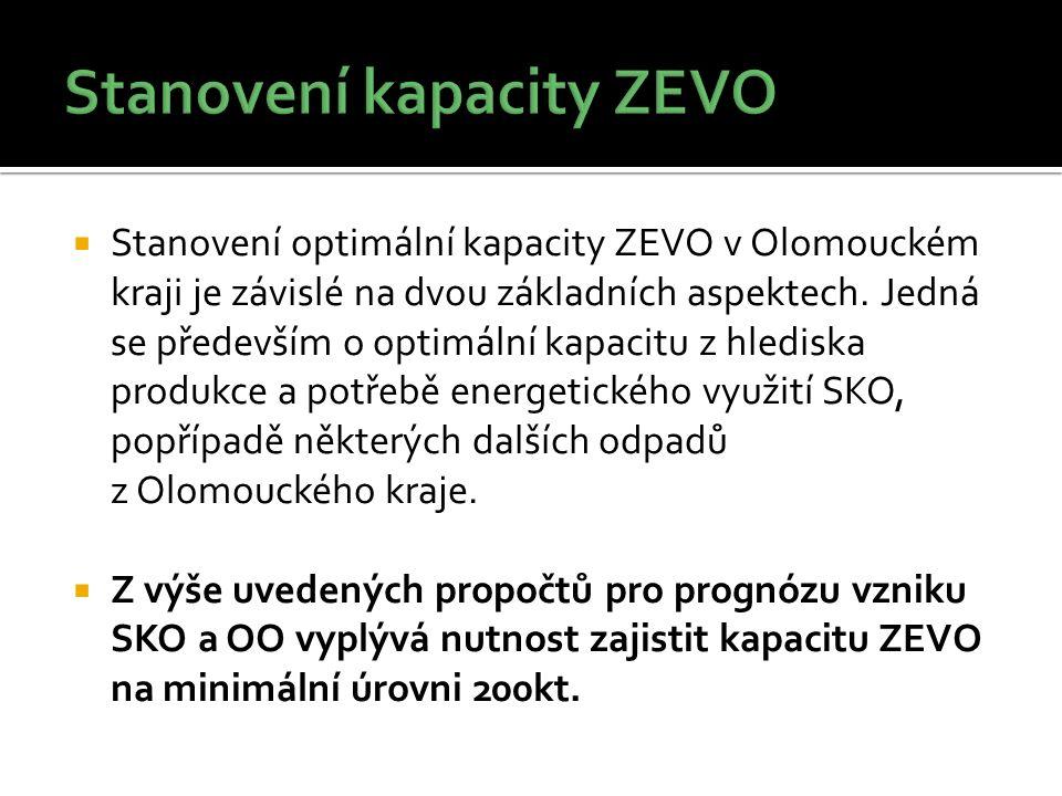  Stanovení optimální kapacity ZEVO v Olomouckém kraji je závislé na dvou základních aspektech. Jedná se především o optimální kapacitu z hlediska pro