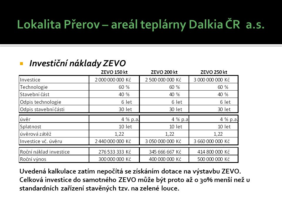  Investiční náklady ZEVO Uvedená kalkulace zatím nepočítá se získáním dotace na výstavbu ZEVO. Celková investice do samotného ZEVO může být proto až