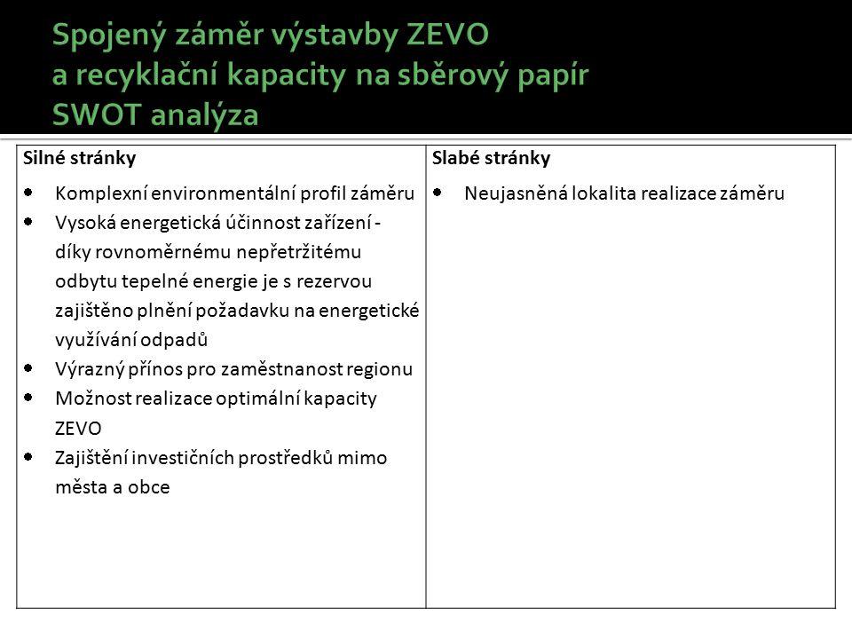 Silné stránky  Komplexní environmentální profil záměru  Vysoká energetická účinnost zařízení - díky rovnoměrnému nepřetržitému odbytu tepelné energi