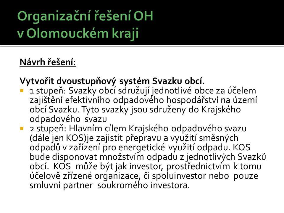 Návrh řešení: Vytvořit dvoustupňový systém Svazku obcí.