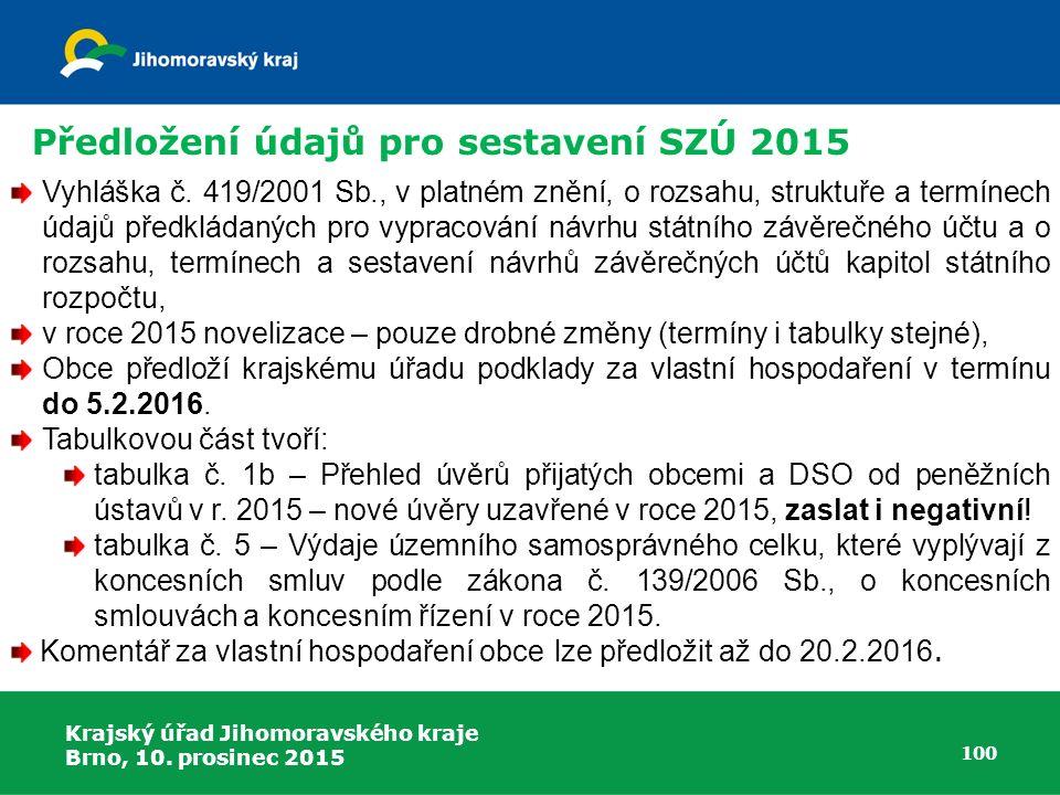Krajský úřad Jihomoravského kraje Brno, 10. prosinec 2015 100 Vyhláška č. 419/2001 Sb., v platném znění, o rozsahu, struktuře a termínech údajů předkl