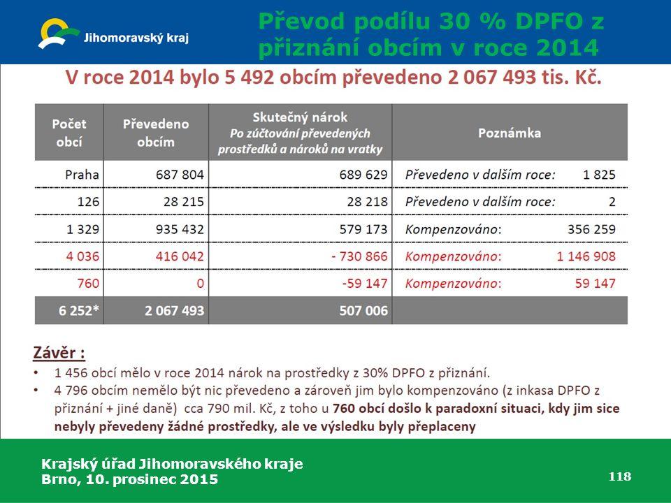 Krajský úřad Jihomoravského kraje Brno, 10. prosinec 2015 118 Převod podílu 30 % DPFO z přiznání obcím v roce 2014