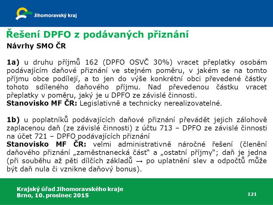 Krajský úřad Jihomoravského kraje Brno, 10. prosinec 2015 121 Řešení DPFO z podávaných přiznání Návrhy SMO ČR 1a) u druhu příjmů 162 (DPFO OSVČ 30%) v