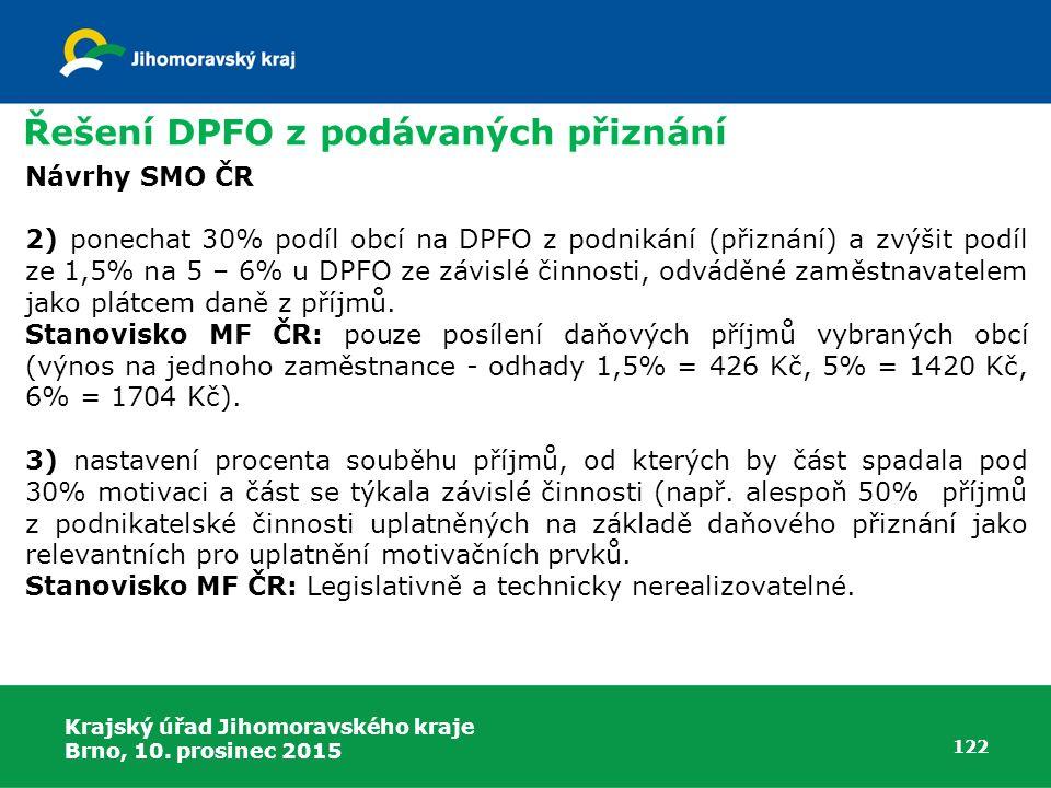 Krajský úřad Jihomoravského kraje Brno, 10. prosinec 2015 122 Řešení DPFO z podávaných přiznání Návrhy SMO ČR 2) ponechat 30% podíl obcí na DPFO z pod