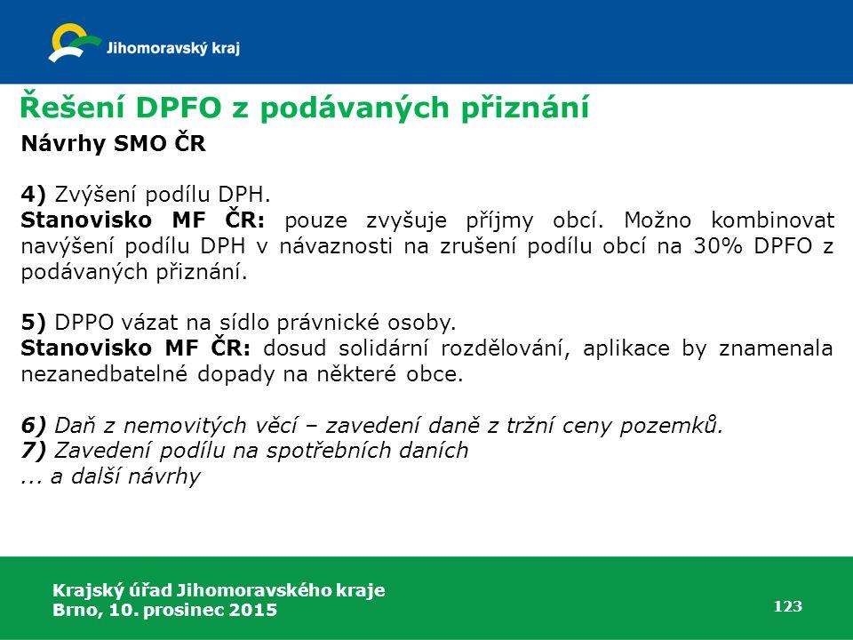 Krajský úřad Jihomoravského kraje Brno, 10. prosinec 2015 123 Řešení DPFO z podávaných přiznání Návrhy SMO ČR 4) Zvýšení podílu DPH. Stanovisko MF ČR: