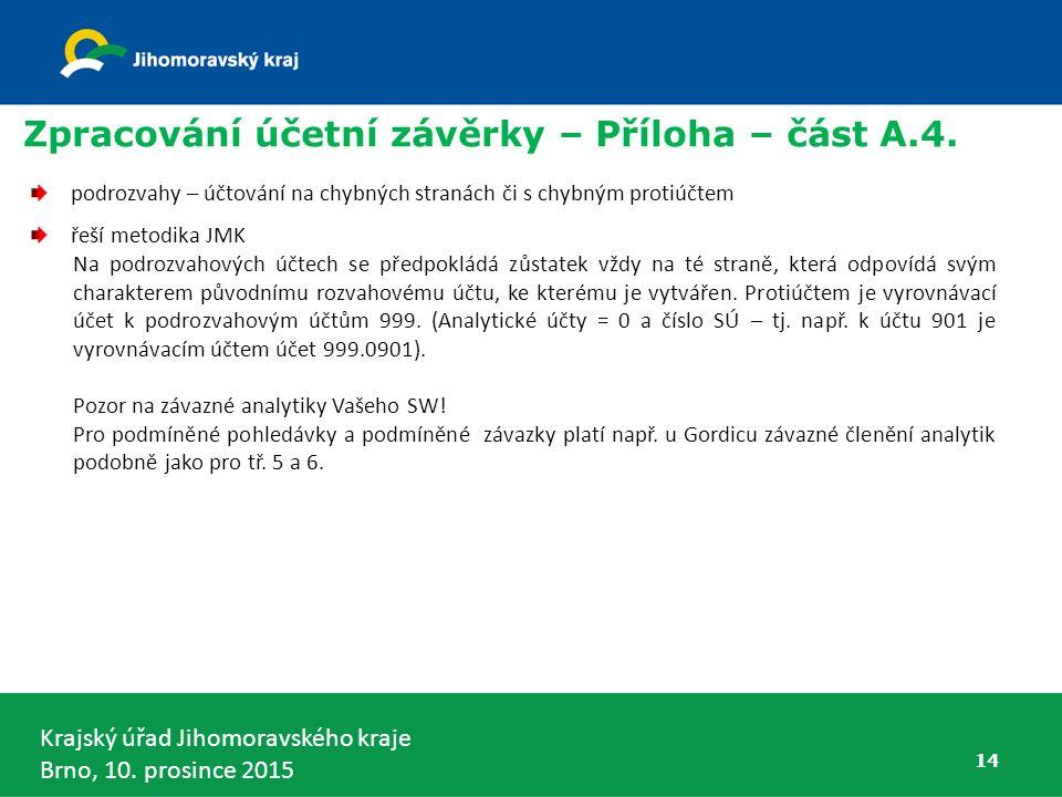 Krajský úřad Jihomoravského kraje Brno, 10. prosince 2015 14 Zpracování účetní závěrky – Příloha – část A.4. podrozvahy – účtování na chybných stranác