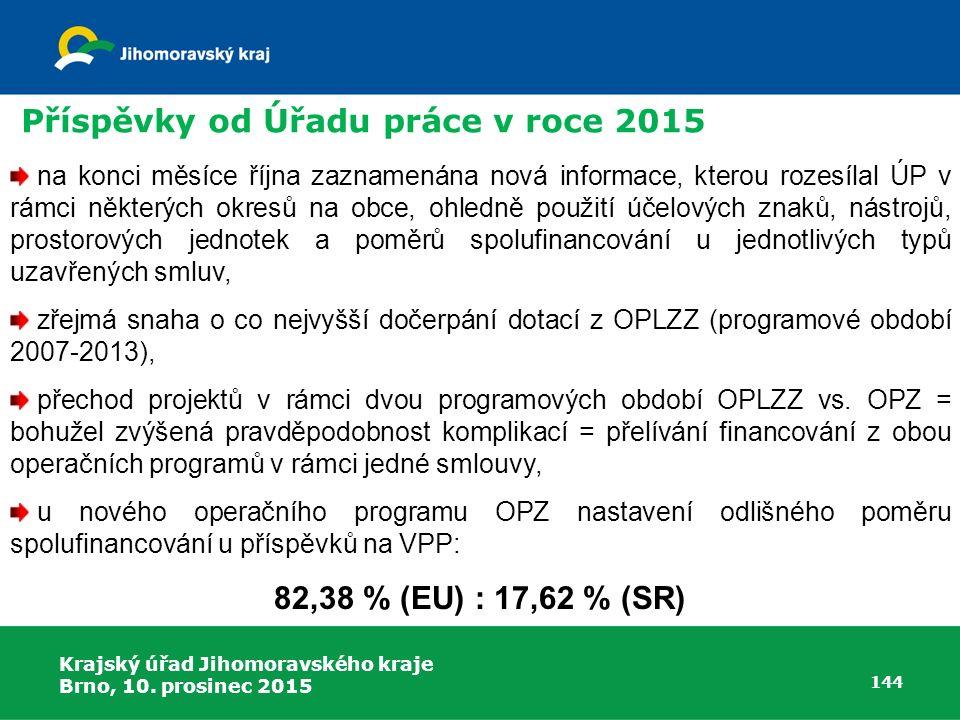 Krajský úřad Jihomoravského kraje Brno, 10. prosinec 2015 144 na konci měsíce října zaznamenána nová informace, kterou rozesílal ÚP v rámci některých