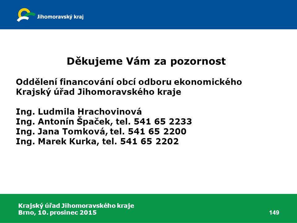 Krajský úřad Jihomoravského kraje Brno, 10. prosinec 2015 Děkujeme Vám za pozornost Oddělení financování obcí odboru ekonomického Krajský úřad Jihomor