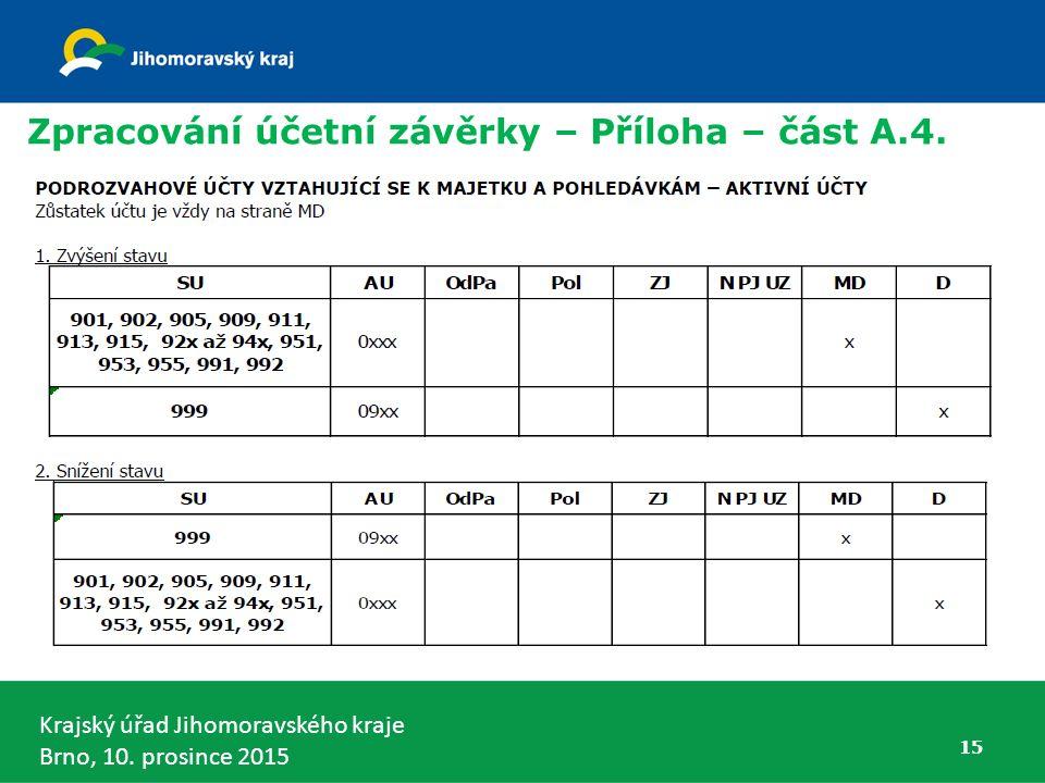 Krajský úřad Jihomoravského kraje Brno, 10. prosince 2015 15 Zpracování účetní závěrky – Příloha – část A.4.