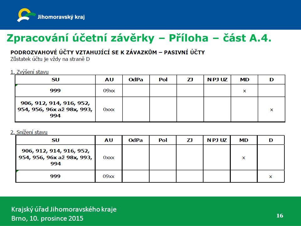 Krajský úřad Jihomoravského kraje Brno, 10. prosince 2015 16 Zpracování účetní závěrky – Příloha – část A.4.