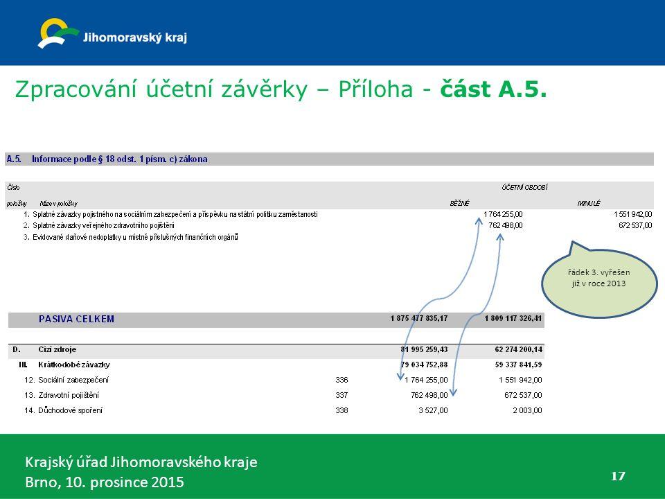 Krajský úřad Jihomoravského kraje Brno, 10. prosince 2015 17 řádek 3. vyřešen již v roce 2013 Zpracování účetní závěrky – Příloha - část A.5.