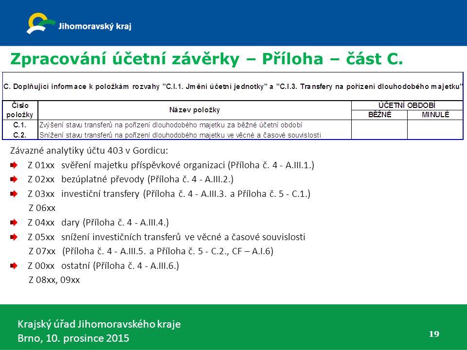 Krajský úřad Jihomoravského kraje Brno, 10. prosince 2015 19 Zpracování účetní závěrky – Příloha – část C. Závazné analytiky účtu 403 v Gordicu: Z 01x